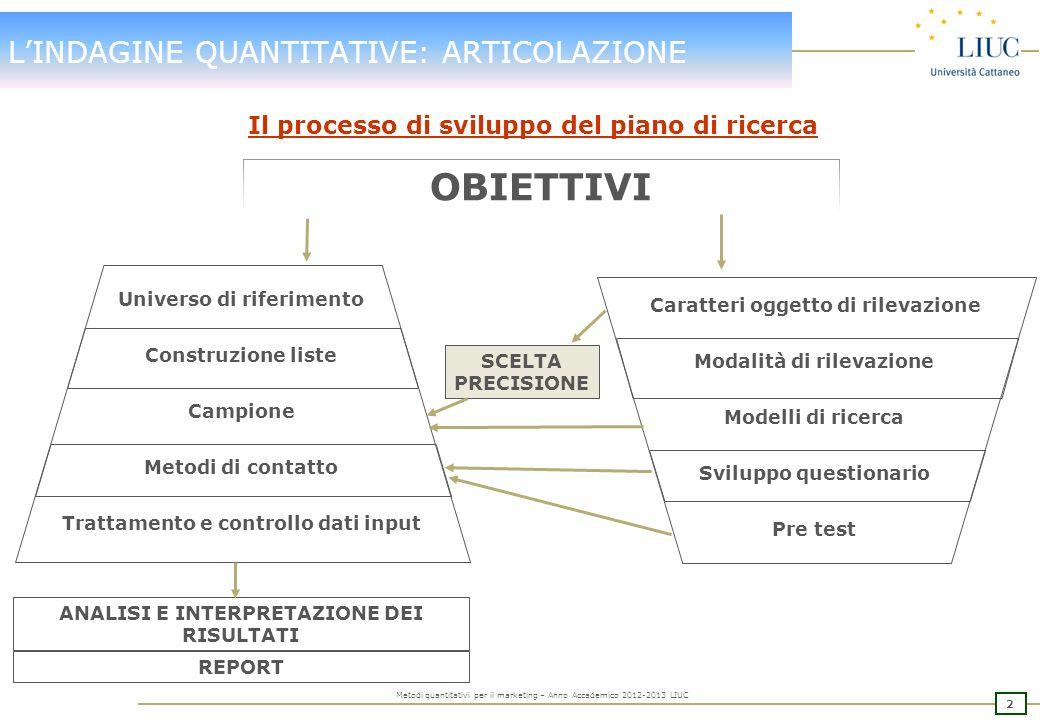1 Metodi quantitativi per il marketing – Anno Accademico 2012-2013 LIUC LINDAGINE QUANTITATIVE: ARTICOLAZIONE Definizione del problema Sviluppo delle