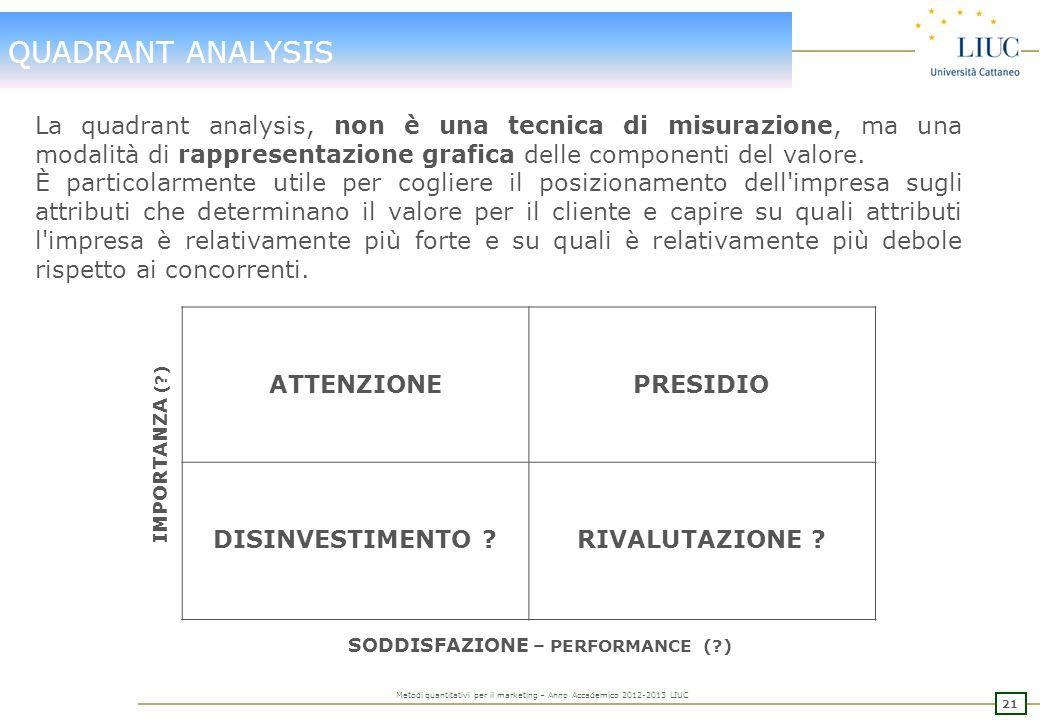 20 Metodi quantitativi per il marketing – Anno Accademico 2012-2013 LIUC ANALISI DEI DATI: ANALISI MULTIVARIATA Le analisi MULTIVARIATE consistono nel