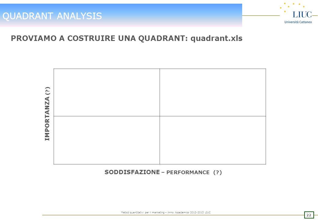 21 Metodi quantitativi per il marketing – Anno Accademico 2012-2013 LIUC QUADRANT ANALYSIS La quadrant analysis, non è una tecnica di misurazione, ma
