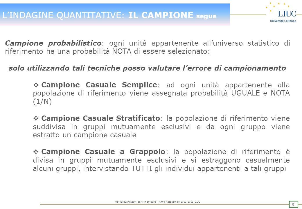 7 Metodi quantitativi per il marketing – Anno Accademico 2012-2013 LIUC LINDAGINE QUANTITATIVE: IL CAMPIONE segue 3] Procedura di Campionamento Come d