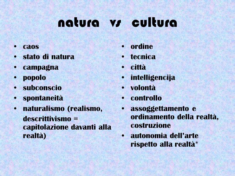natura vs cultura caos stato di natura campagna popolo subconscio spontaneità naturalismo (realismo, descrittivismo = capitolazione davanti alla realt