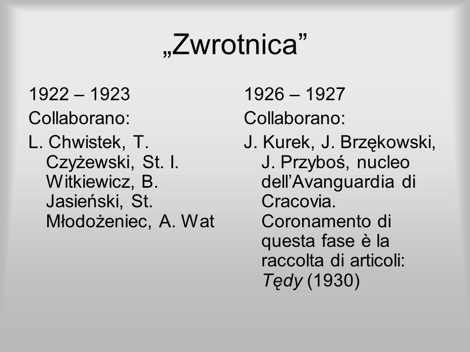 Zwrotnica 1922 – 1923 Collaborano: L. Chwistek, T. Czyżewski, St. I. Witkiewicz, B. Jasieński, St. Młodożeniec, A. Wat 1926 – 1927 Collaborano: J. Kur