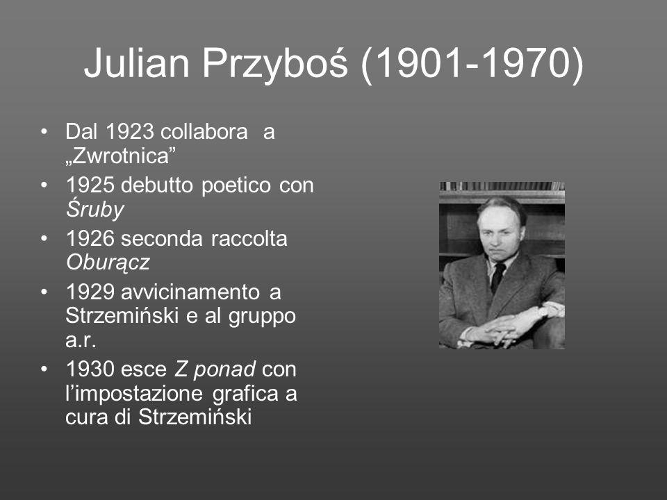 Julian Przyboś (1901-1970) Dal 1923 collabora a Zwrotnica 1925 debutto poetico con Śruby 1926 seconda raccolta Oburącz 1929 avvicinamento a Strzemińsk