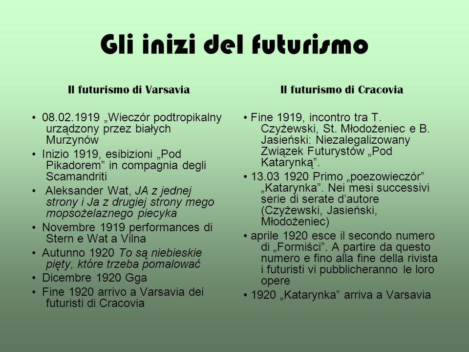 Gli inizi del futurismo Il futurismo di Varsavia 08.02.1919 Wieczór podtropikalny urządzony przez białych Murzynów Inizio 1919, esibizioni Pod Pikador