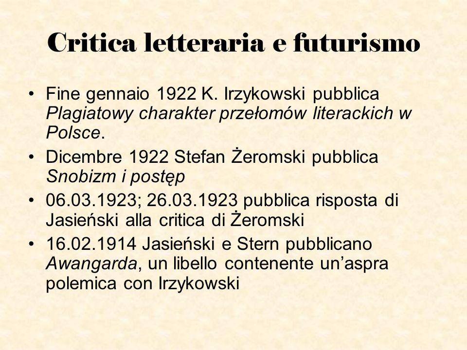 Critica letteraria e futurismo Fine gennaio 1922 K. Irzykowski pubblica Plagiatowy charakter przełomów literackich w Polsce. Dicembre 1922 Stefan Żero