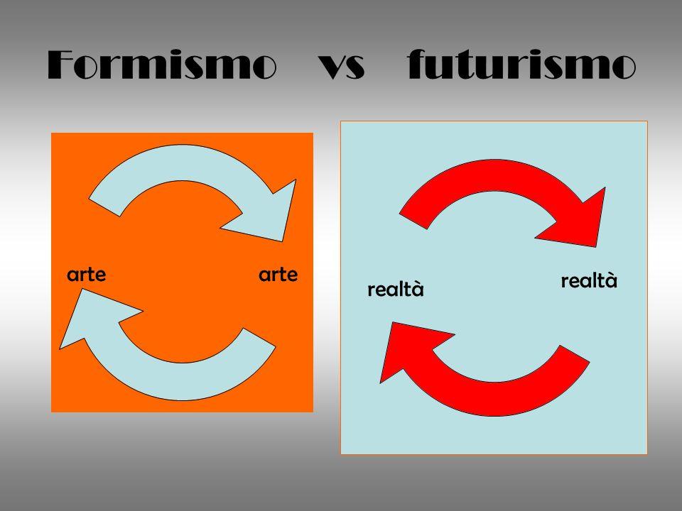 Formismo vs futurismo arte realtà