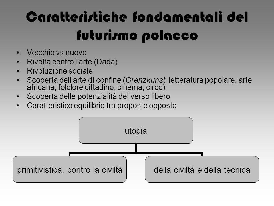 Caratteristiche fondamentali del futurismo polacco Vecchio vs nuovo Rivolta contro larte (Dada) Rivoluzione sociale Scoperta dellarte di confine (Gren