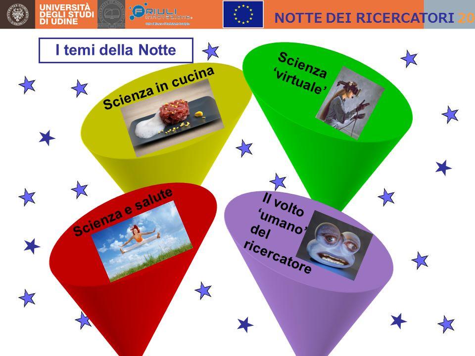 Scienza in cucina Scienza virtuale Scienza e salute Il volto umano del ricercatore NOTTE DEI RICERCATORI 2011 I temi della Notte