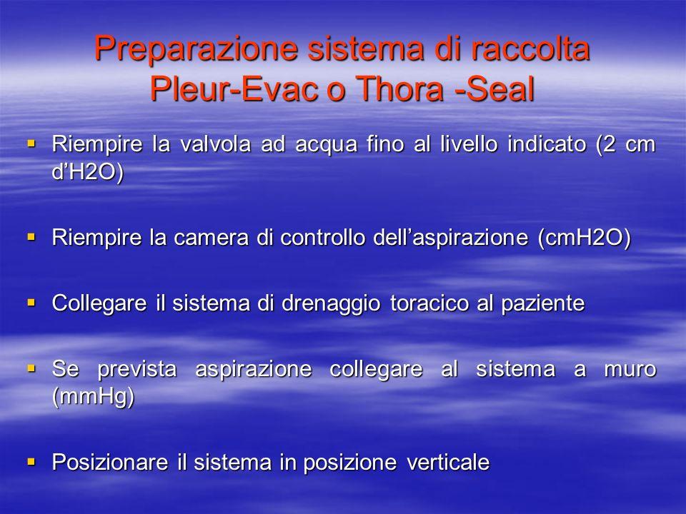 Preparazione sistema di raccolta Pleur-Evac o Thora -Seal Riempire la valvola ad acqua fino al livello indicato (2 cm dH2O) Riempire la valvola ad acq