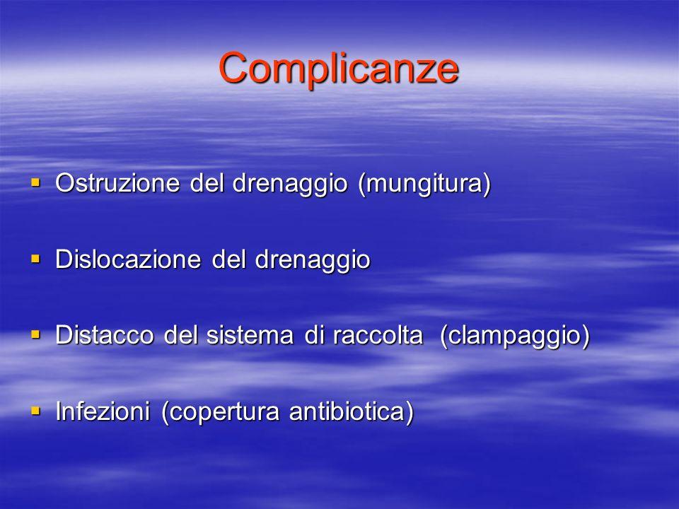 Complicanze Ostruzione del drenaggio (mungitura) Ostruzione del drenaggio (mungitura) Dislocazione del drenaggio Dislocazione del drenaggio Distacco d