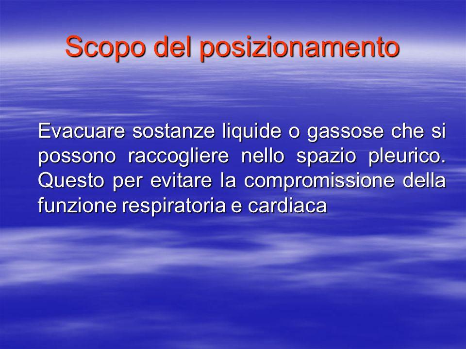 Scopo del posizionamento Evacuare sostanze liquide o gassose che si possono raccogliere nello spazio pleurico. Questo per evitare la compromissione de