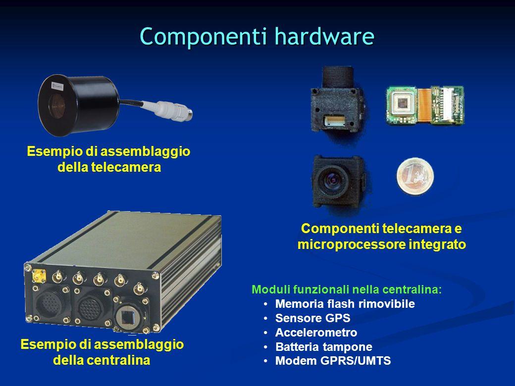Componenti hardware Esempio di assemblaggio della centralina Esempio di assemblaggio della telecamera Componenti telecamera e microprocessore integrato Moduli funzionali nella centralina: Memoria flash rimovibile Sensore GPS Accelerometro Batteria tampone Modem GPRS/UMTS