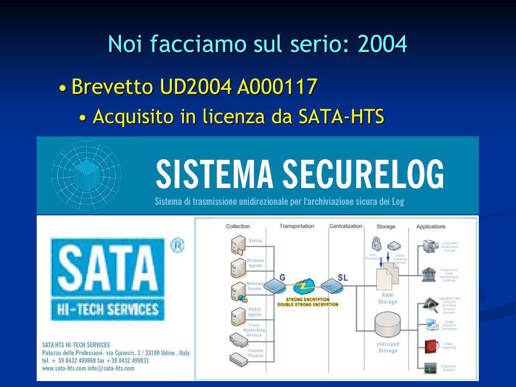 Noi facciamo sul serio: 2004 Brevetto UD2004 A000117Brevetto UD2004 A000117 Acquisito in licenza da SATA-HTSAcquisito in licenza da SATA-HTS
