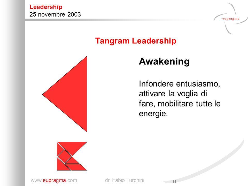 11 Leadership 25 novembre 2003 www.eupragma.com dr.