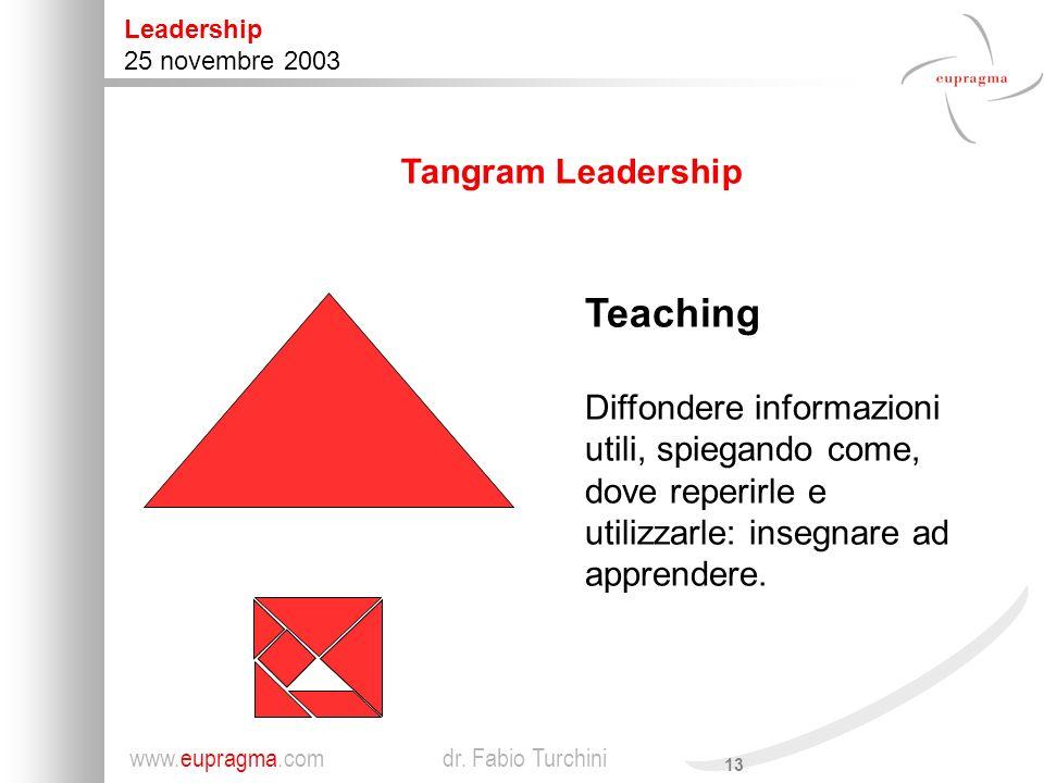 13 Leadership 25 novembre 2003 www.eupragma.com dr.