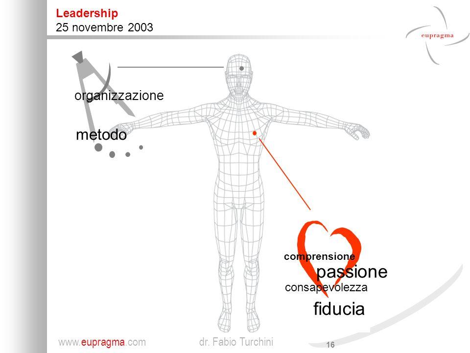 16 Leadership 25 novembre 2003 www.eupragma.com dr.