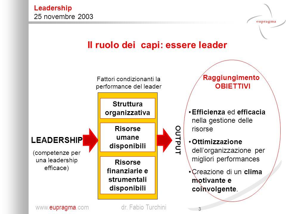 14 Leadership 25 novembre 2003 www.eupragma.com dr.
