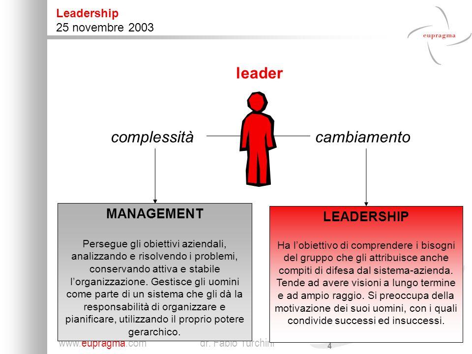 5 Leadership 25 novembre 2003 www.eupragma.com dr.