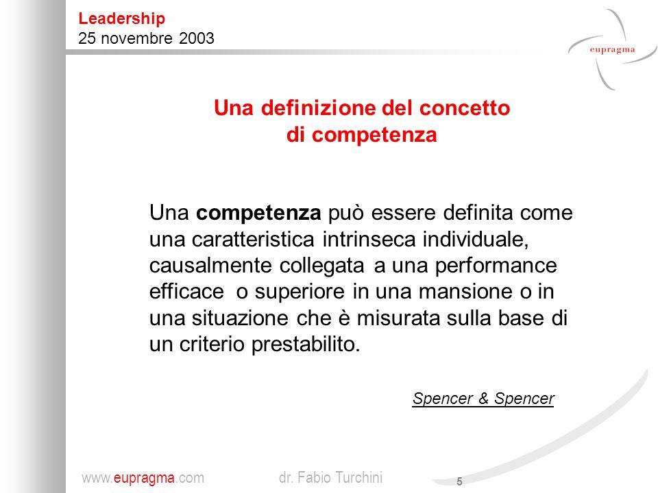 6 Leadership 25 novembre 2003 www.eupragma.com dr.