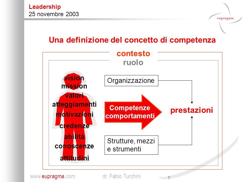 7 Leadership 25 novembre 2003 www.eupragma.com dr.