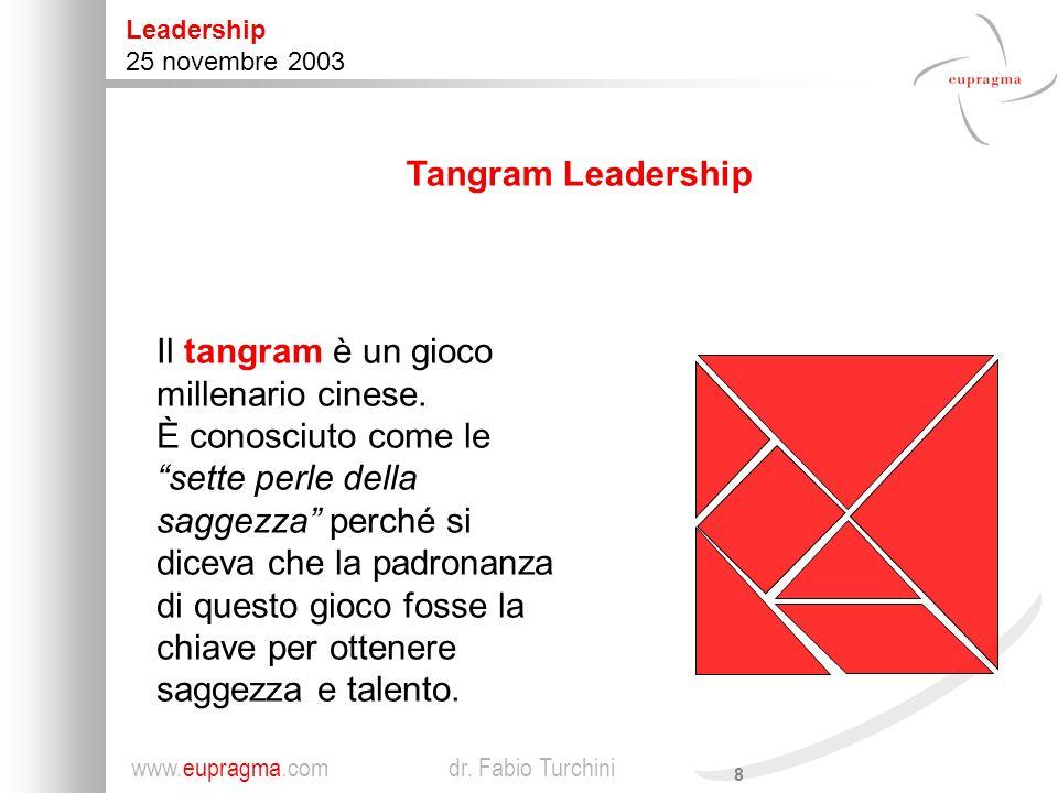 8 Leadership 25 novembre 2003 www.eupragma.com dr.