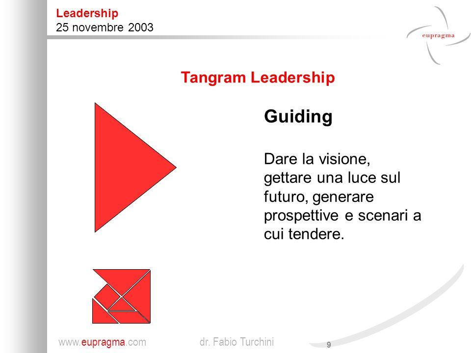 10 Leadership 25 novembre 2003 www.eupragma.com dr.