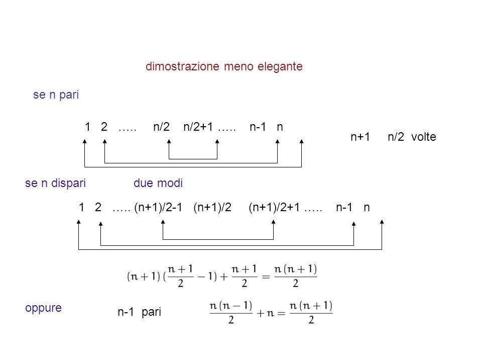 dimostrazione meno elegante se n pari 1 2 ….. n/2 n/2+1 ….. n-1 n n+1 n/2 volte se n disparidue modi n-1 pari oppure 1 2 ….. (n+1)/2-1 (n+1)/2 (n+1)/2