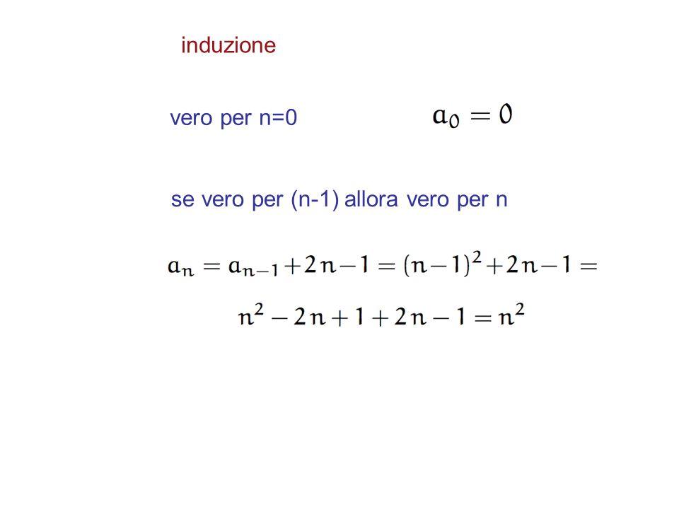 induzione vero per n=0 se vero per (n-1) allora vero per n