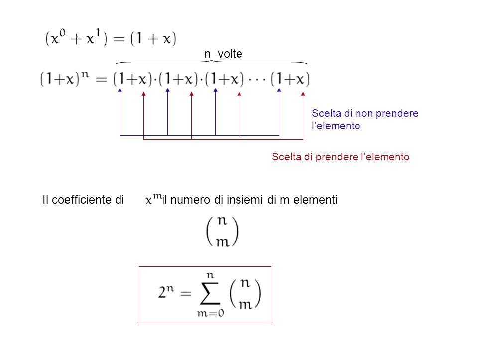Scelta di non prendere lelemento n volte Scelta di prendere lelemento Il coefficiente di e` il numero di insiemi di m elementi