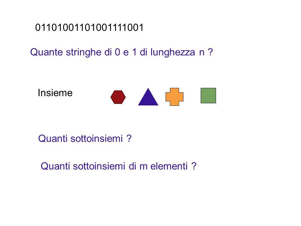 01101001101001111001 Quante stringhe di 0 e 1 di lunghezza n ? Insieme Quanti sottoinsiemi ? Quanti sottoinsiemi di m elementi ?