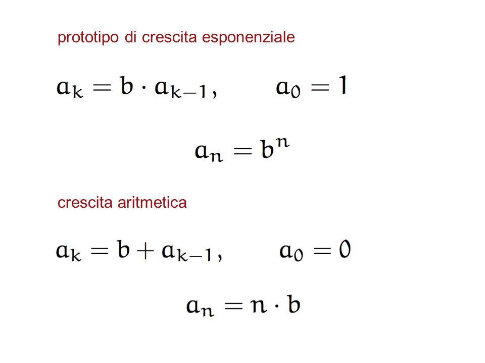 prototipo di crescita esponenziale crescita aritmetica