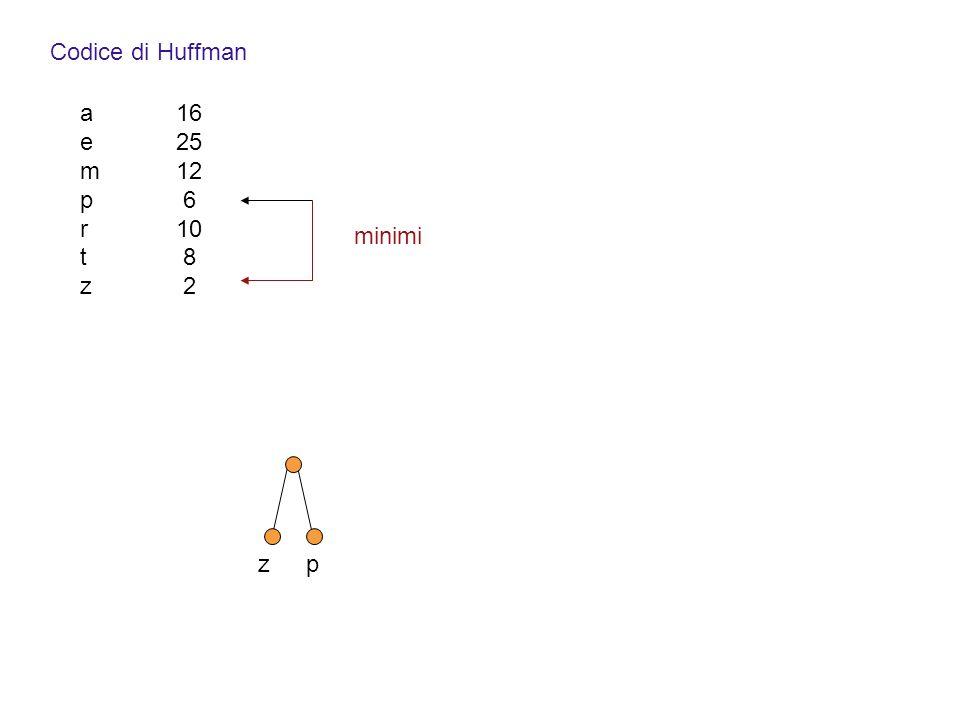 Codice di Huffman a16 e25 m12 p 6 r10 t 8 z 2 minimi zp