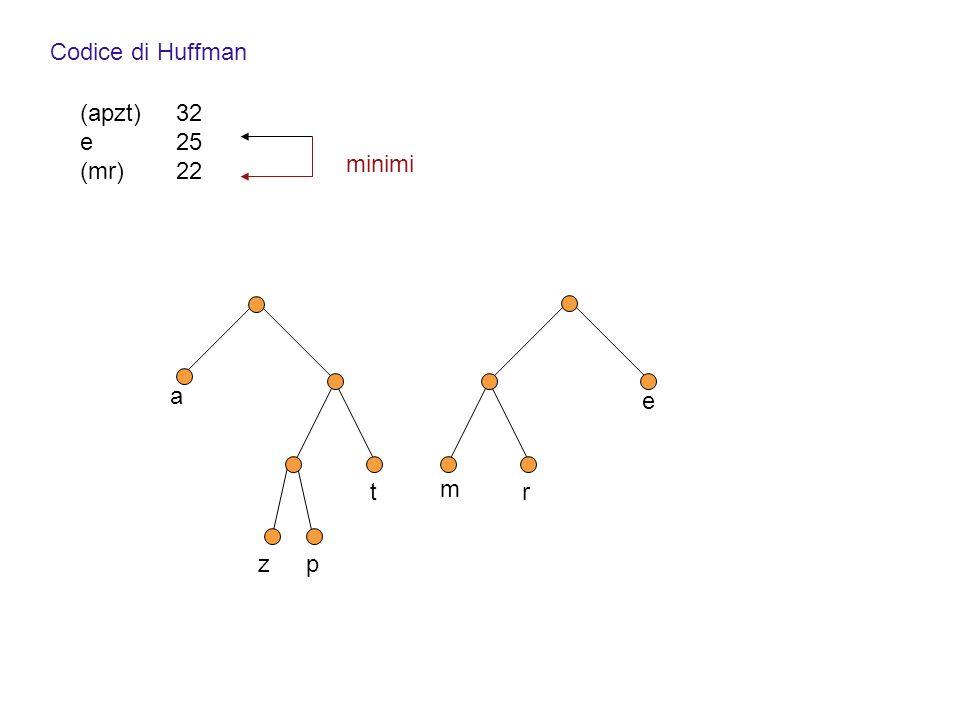 e Codice di Huffman (apzt)32 e25 (mr)22 minimi zp t m r a