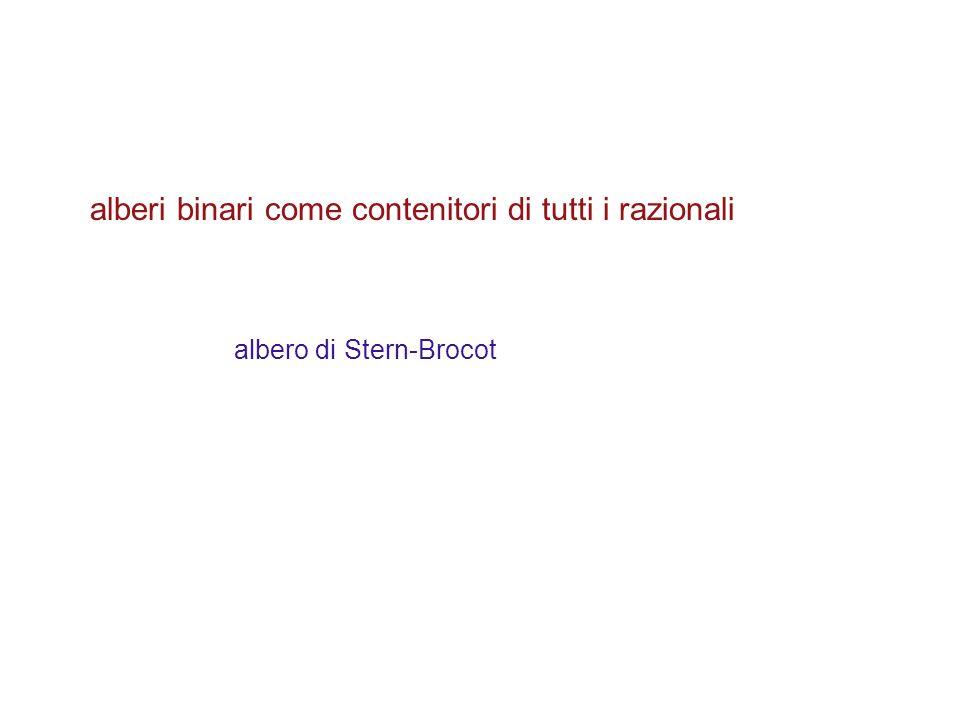 alberi binari come contenitori di tutti i razionali albero di Stern-Brocot