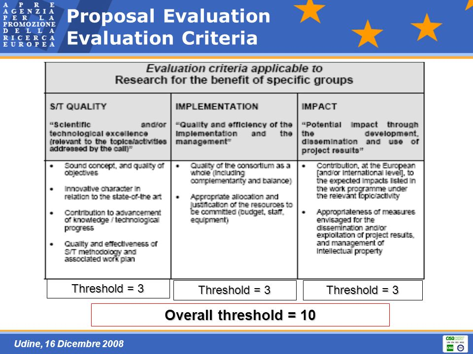 Udine, 16 Dicembre 2008 Proposal Evaluation Evaluation Criteria Overall threshold = 10 Threshold = 3