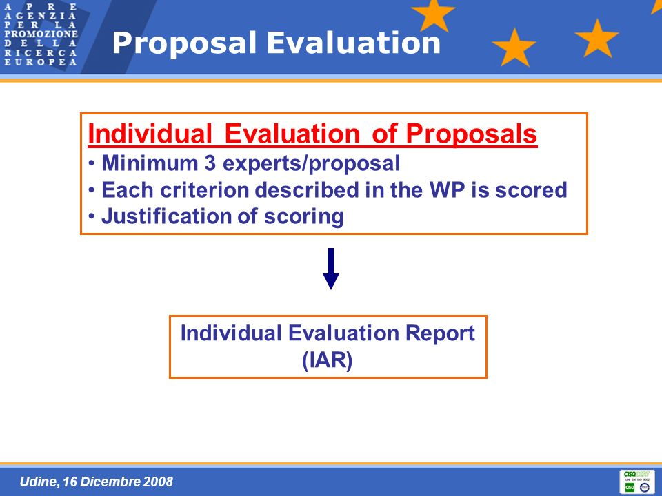Udine, 16 Dicembre 2008 Proposal Evaluation Individual Evaluation of Proposals Minimum 3 experts/proposal Each criterion described in the WP is scored Justification of scoring Individual Evaluation Report (IAR)