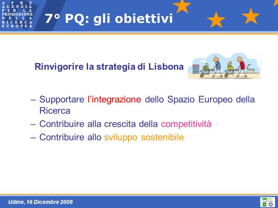 Udine, 16 Dicembre 2008 –Supportare lintegrazione dello Spazio Europeo della Ricerca –Contribuire alla crescita della competitività –Contribuire allo sviluppo sostenibile 7° PQ: gli obiettivi Rinvigorire la strategia di Lisbona