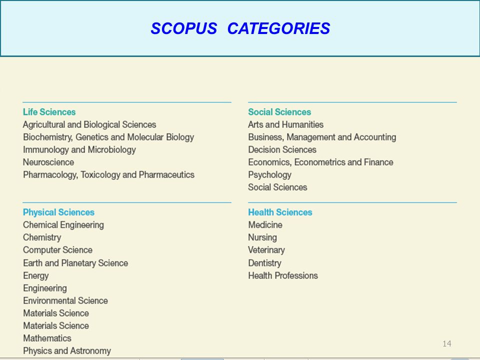 SCOPUS CATEGORIES 14