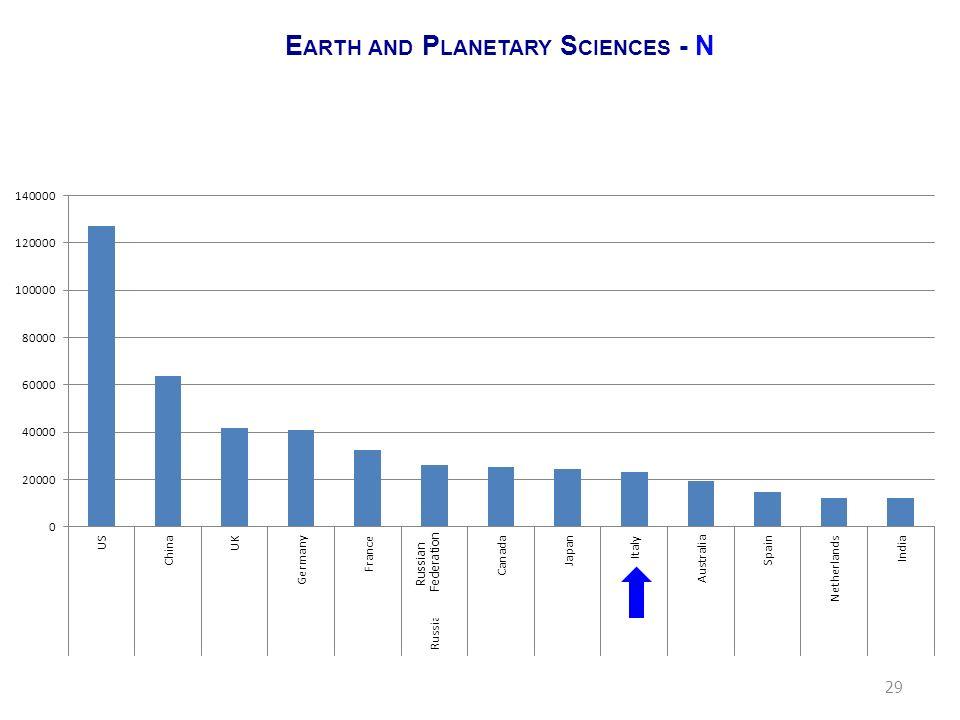 E ARTH AND P LANETARY S CIENCES - Q Russian Federation 30