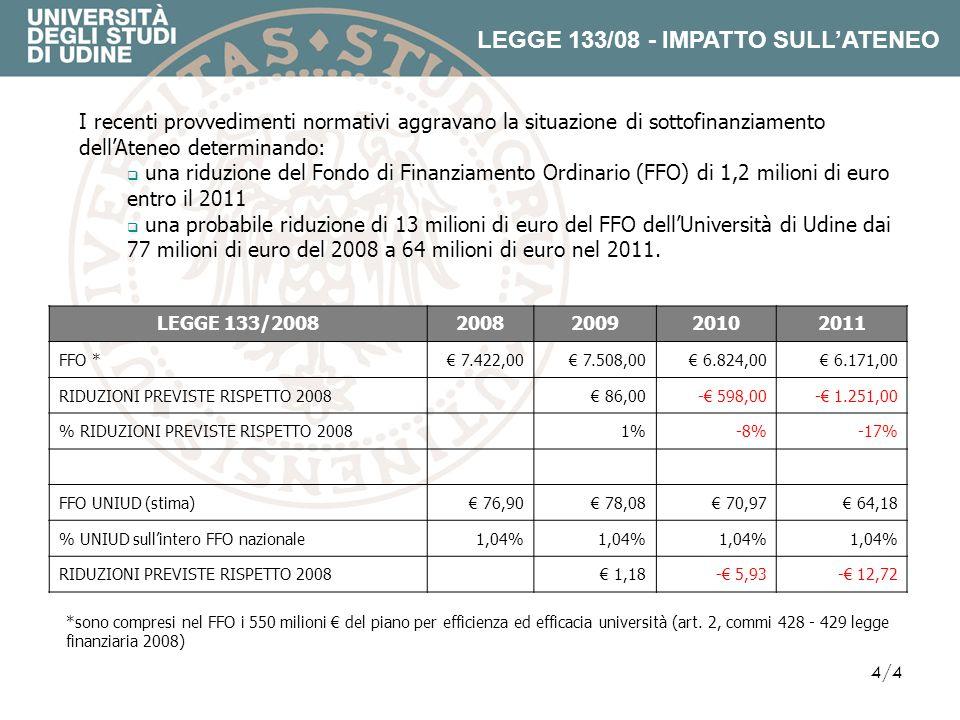 4/4 *sono compresi nel FFO i 550 milioni del piano per efficienza ed efficacia università (art.