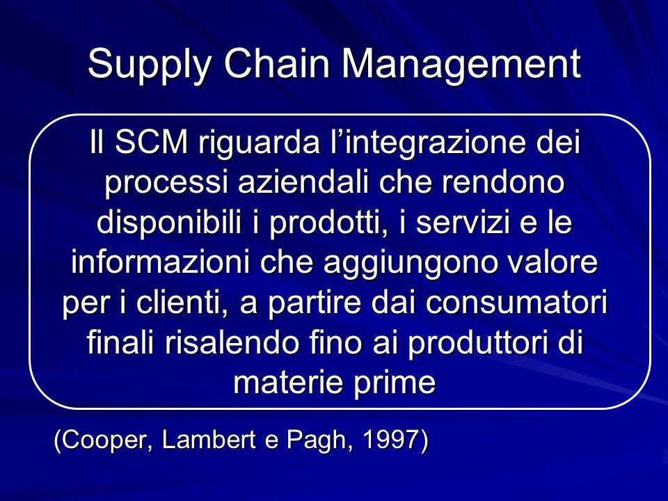 Supply Chain Management Il SCM riguarda lintegrazione dei processi aziendali che rendono disponibili i prodotti, i servizi e le informazioni che aggiu