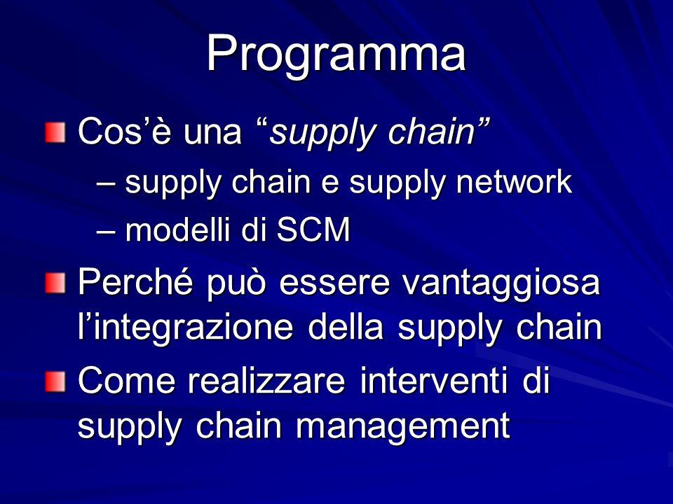 Programma Cosè una supply chain – supply chain e supply network – modelli di SCM Perché può essere vantaggiosa lintegrazione della supply chain Come r