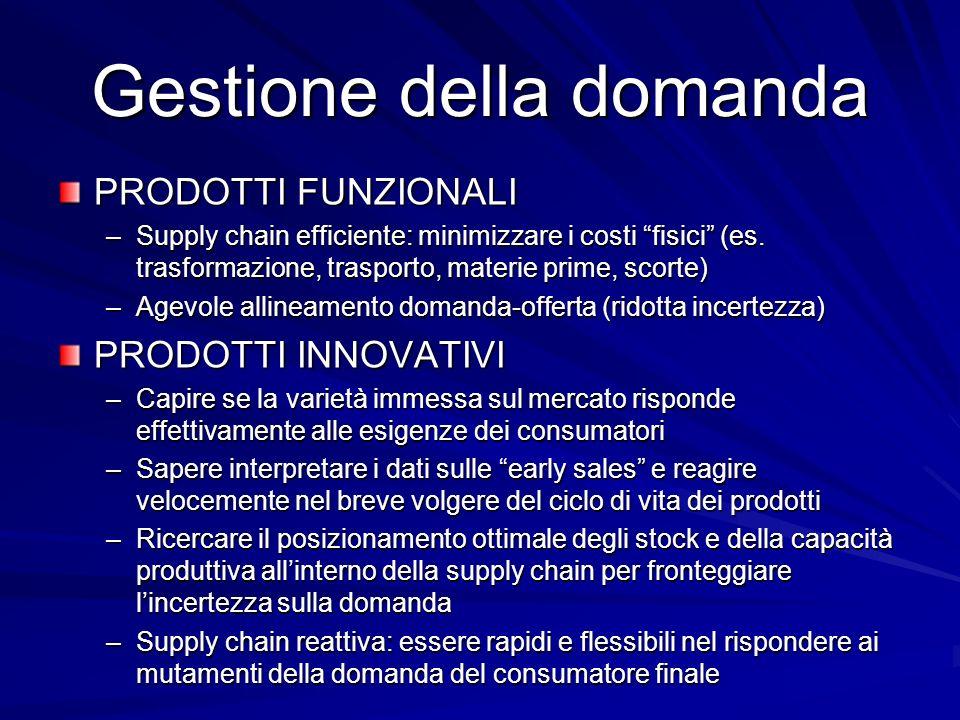 Gestione della domanda PRODOTTI FUNZIONALI –Supply chain efficiente: minimizzare i costi fisici (es. trasformazione, trasporto, materie prime, scorte)