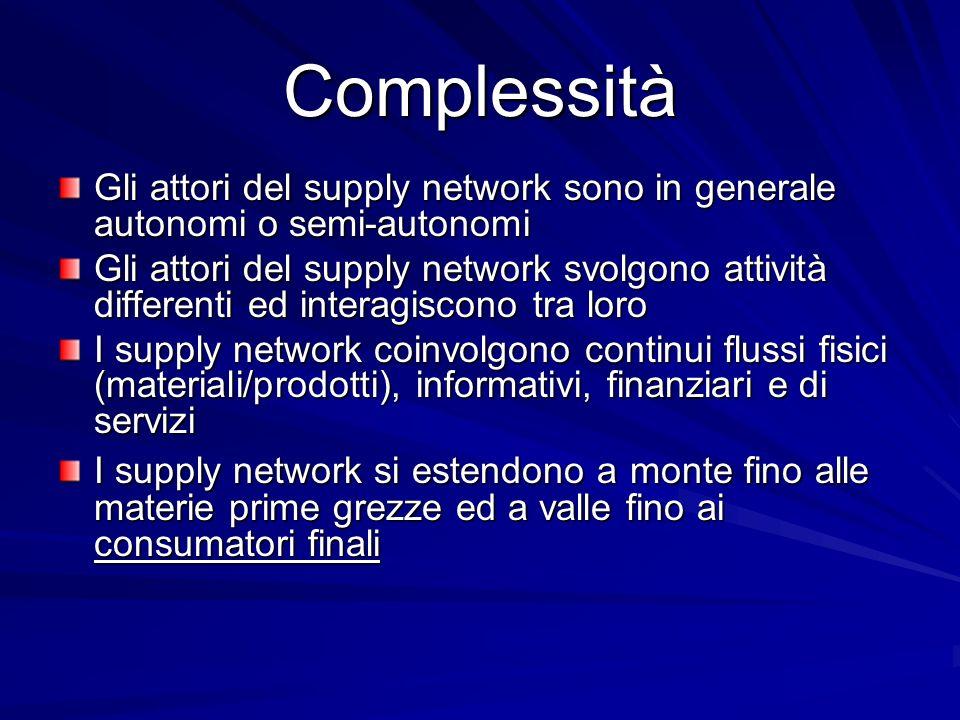 Complessità Gli attori del supply network sono in generale autonomi o semi-autonomi Gli attori del supply network svolgono attività differenti ed inte