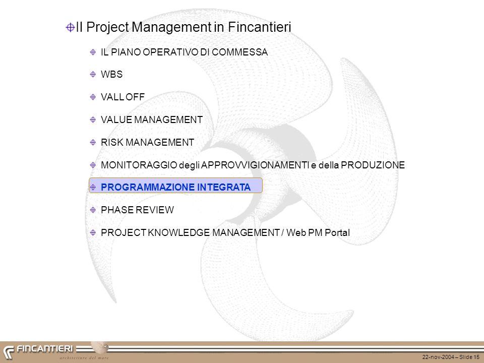22-nov-2004 – Slide 15 Il Project Management in Fincantieri IL PIANO OPERATIVO DI COMMESSA WBS VALL OFF VALUE MANAGEMENT RISK MANAGEMENT MONITORAGGIO