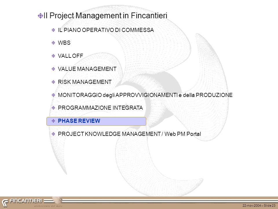 22-nov-2004 – Slide 23 Il Project Management in Fincantieri IL PIANO OPERATIVO DI COMMESSA WBS VALL OFF VALUE MANAGEMENT RISK MANAGEMENT MONITORAGGIO