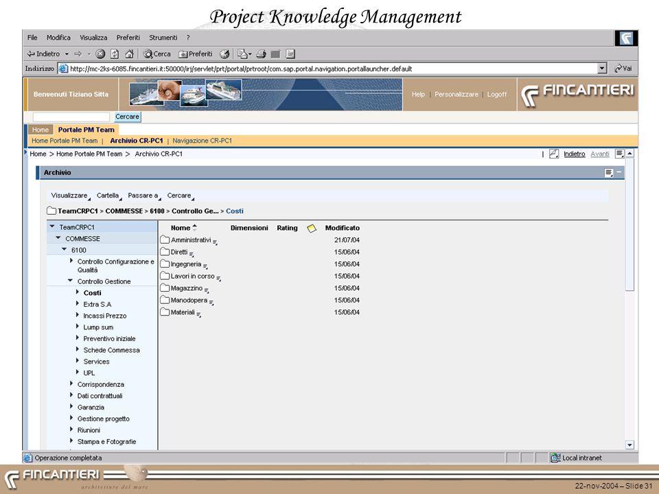 22-nov-2004 – Slide 31 Project Knowledge Management