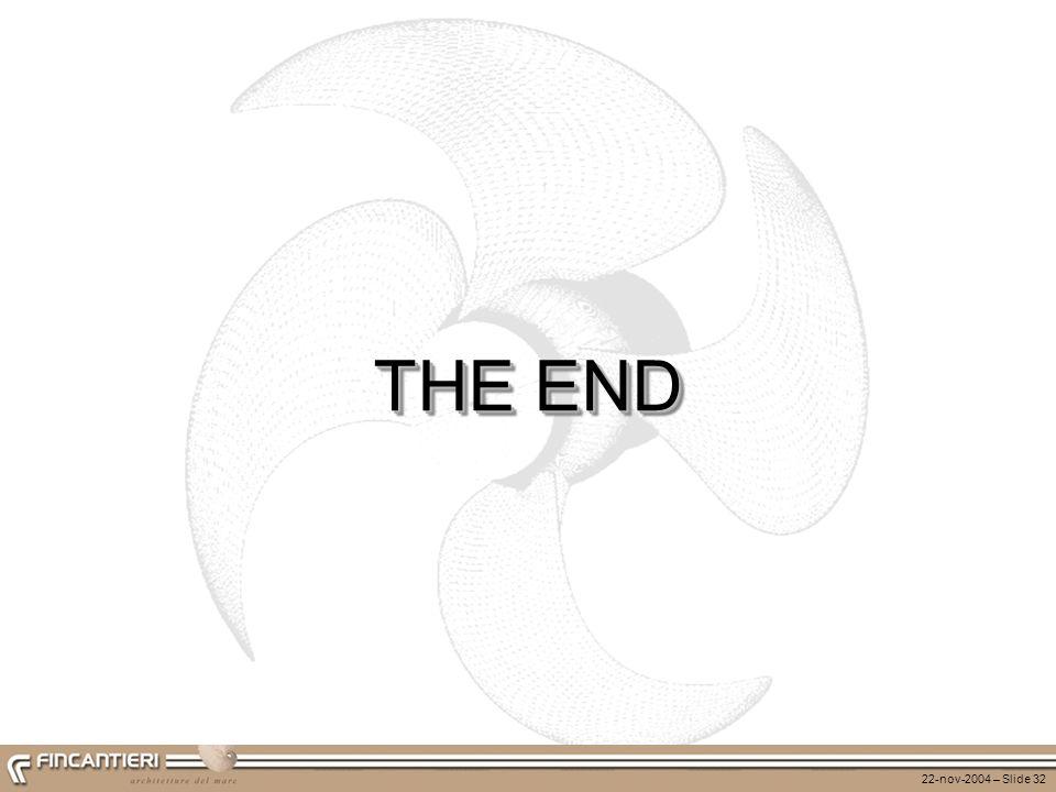 22-nov-2004 – Slide 32 THE END