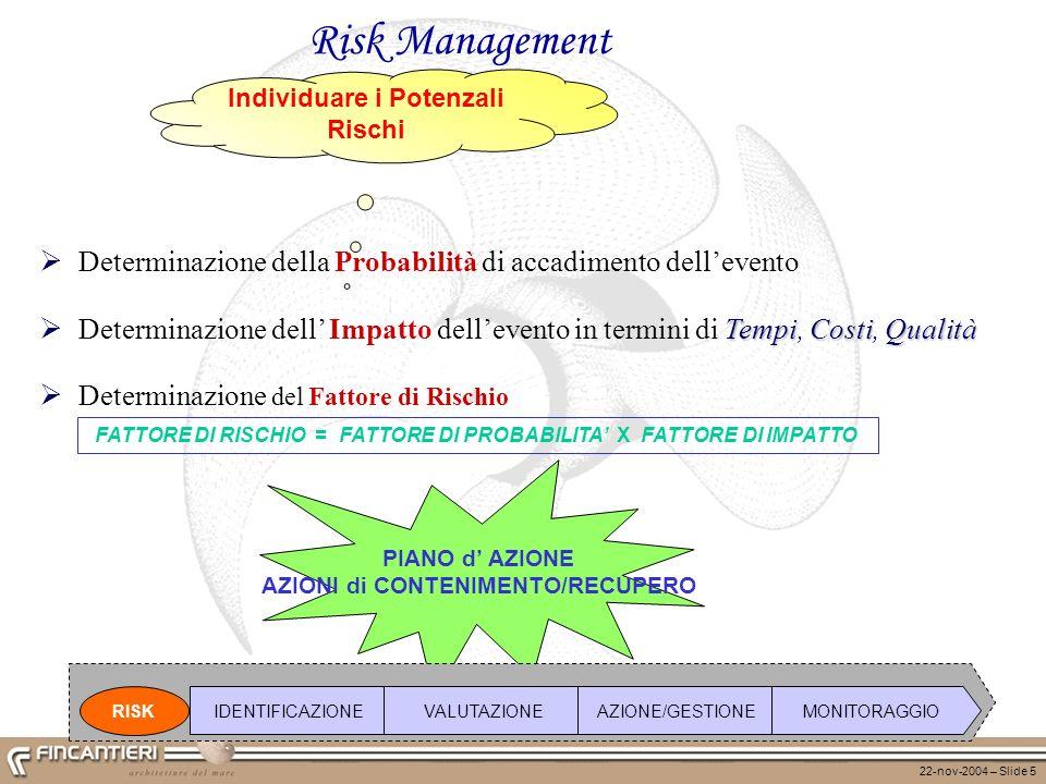 22-nov-2004 – Slide 5 Risk Management FATTORE DI RISCHIO = FATTORE DI PROBABILITA X FATTORE DI IMPATTO Determinazione della Probabilità di accadimento