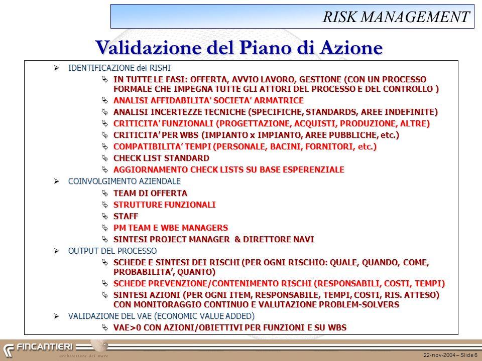 22-nov-2004 – Slide 6 RISK MANAGEMENT IDENTIFICAZIONE dei RISHI IDENTIFICAZIONE dei RISHI IN TUTTE LE FASI: OFFERTA, AVVIO LAVORO, GESTIONE (CON UN PR